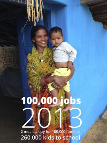 100.000jobs